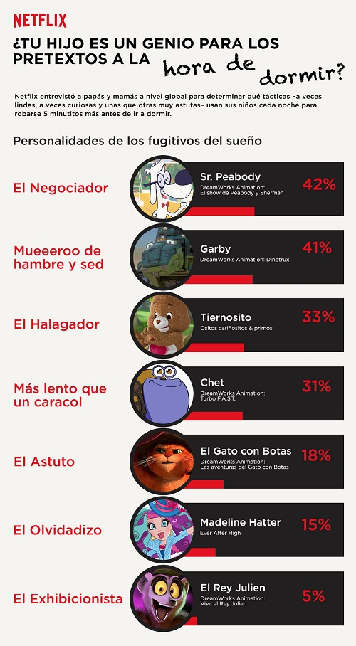 NETFLIX - Kids Infographics SPA_DIGITAL_MM