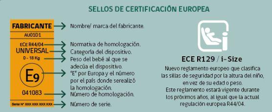 acreditacion-silla-europea